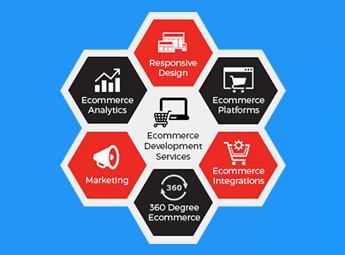 ecommerce-development-services-img